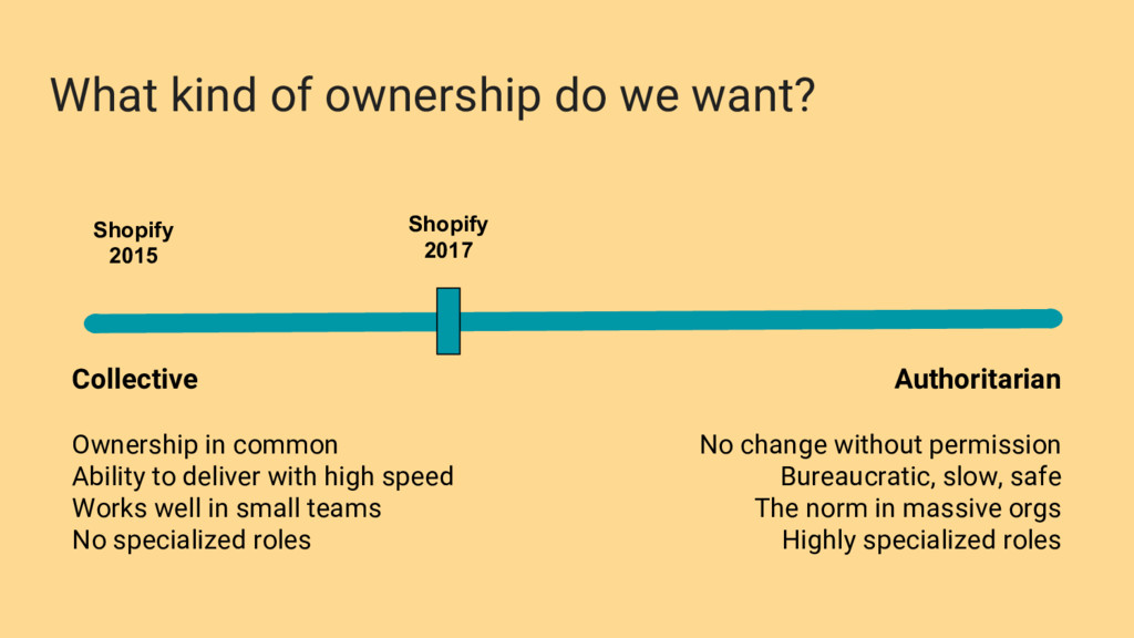 What kind of ownership do we want? Collective O...