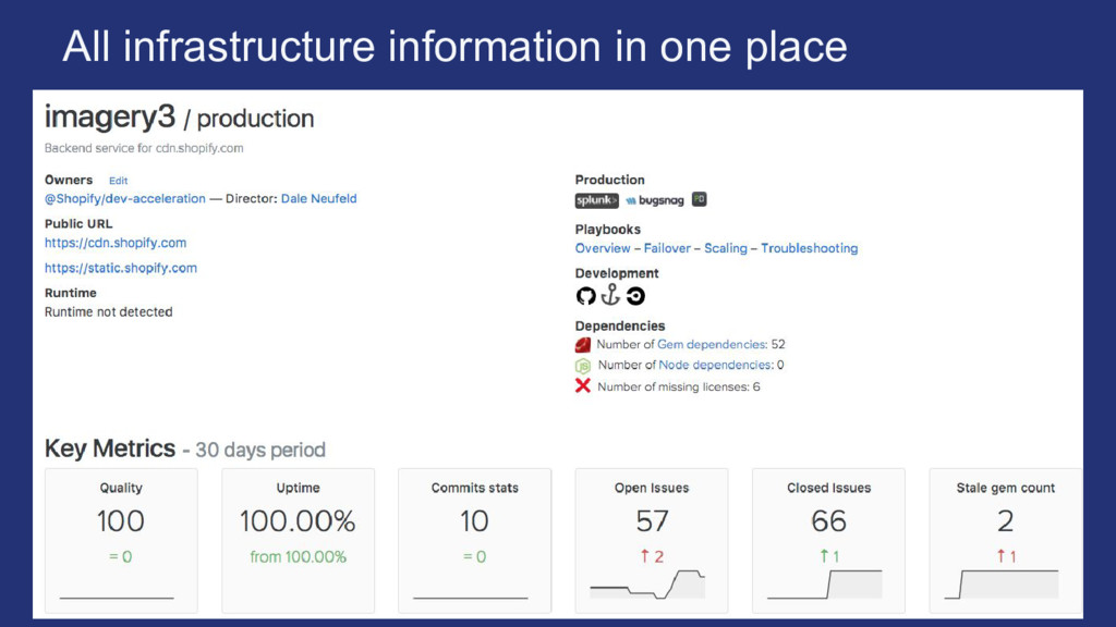 All infrastructure information in one place