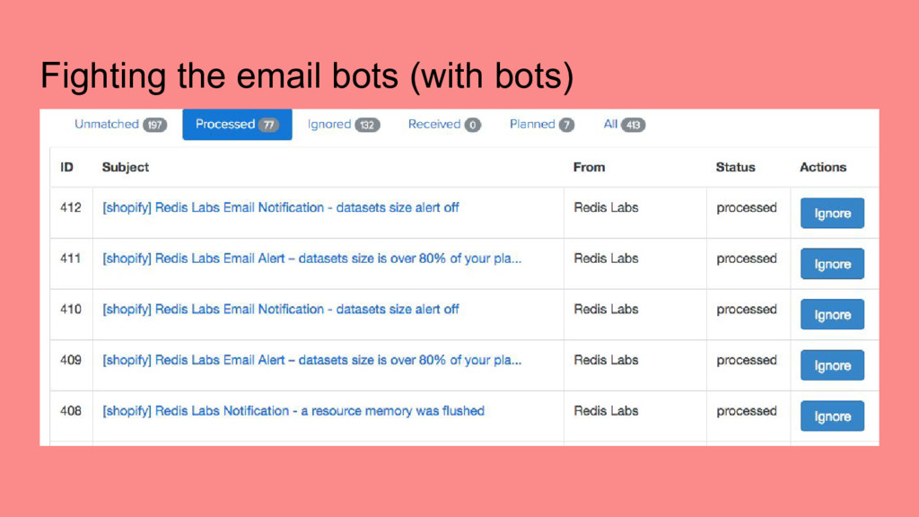 Fighting the email bots (with bots)