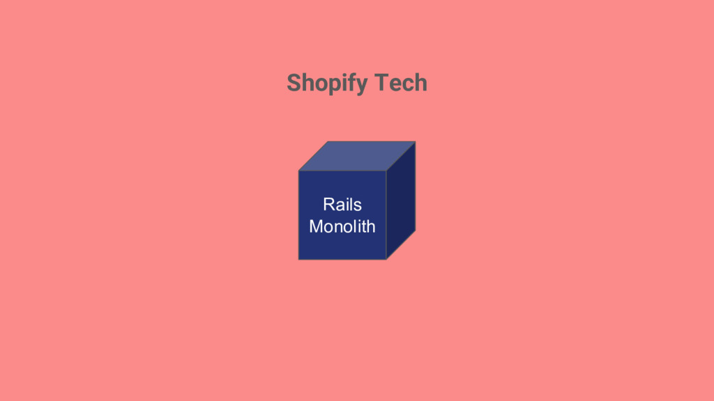 Shopify Tech Rails Monolith