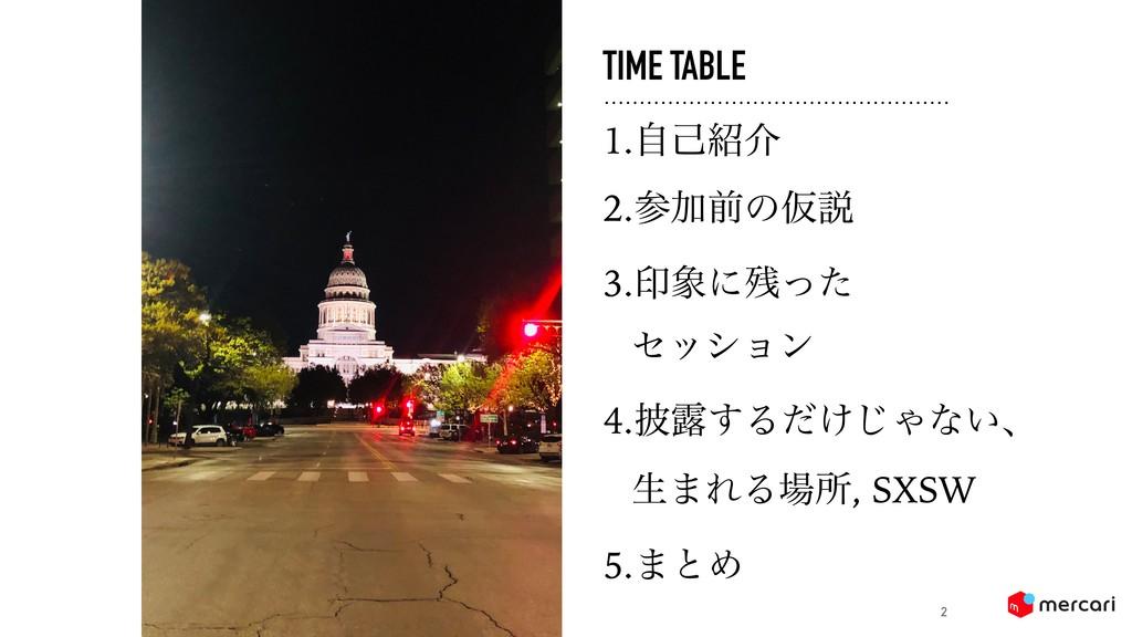 TIME TABLE 1.ࣗݾհ 2.ՃલͷԾઆ 3.ҹʹͬͨ ηογϣϯ 4.൸࿐...