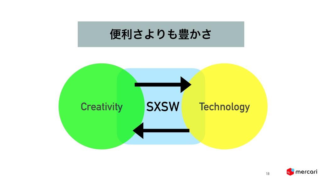 ศར͞ΑΓ๛͔͞ 18 Creativity Technology SXSW