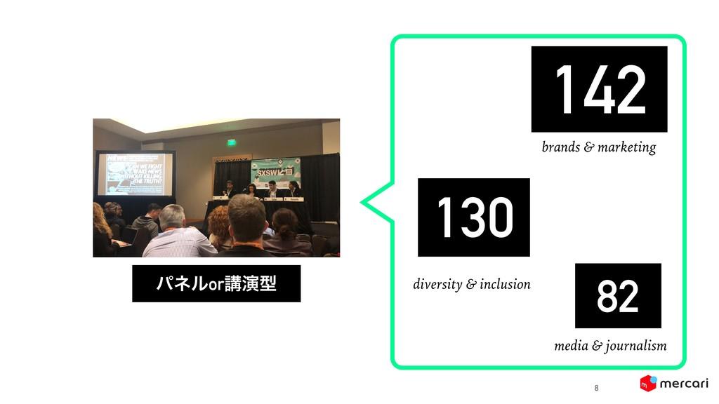 82 diversity & inclusion 130 142 media & journa...