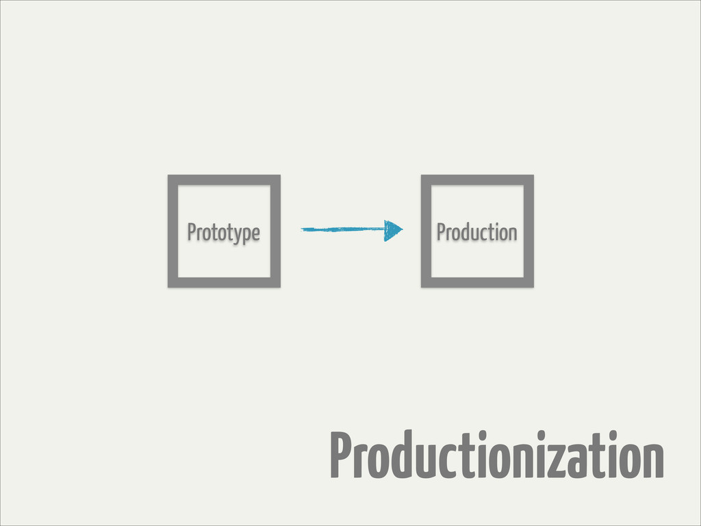 Productionization Prototype Production