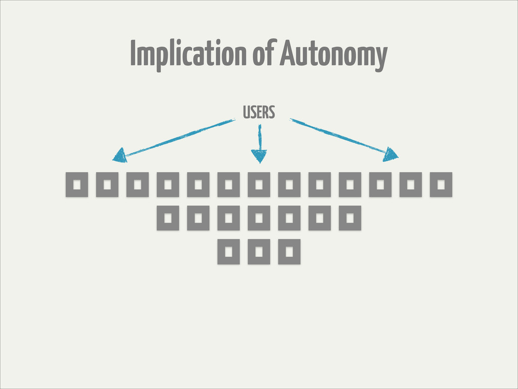Implication of Autonomy USERS