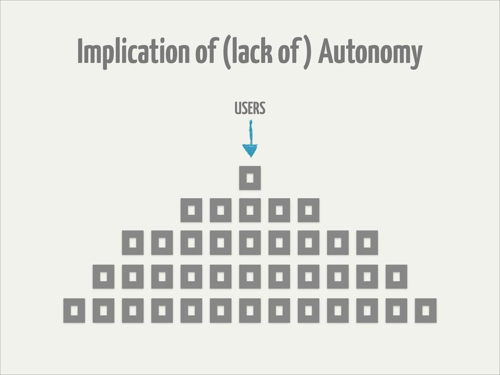 Implication of (lack of) Autonomy USERS