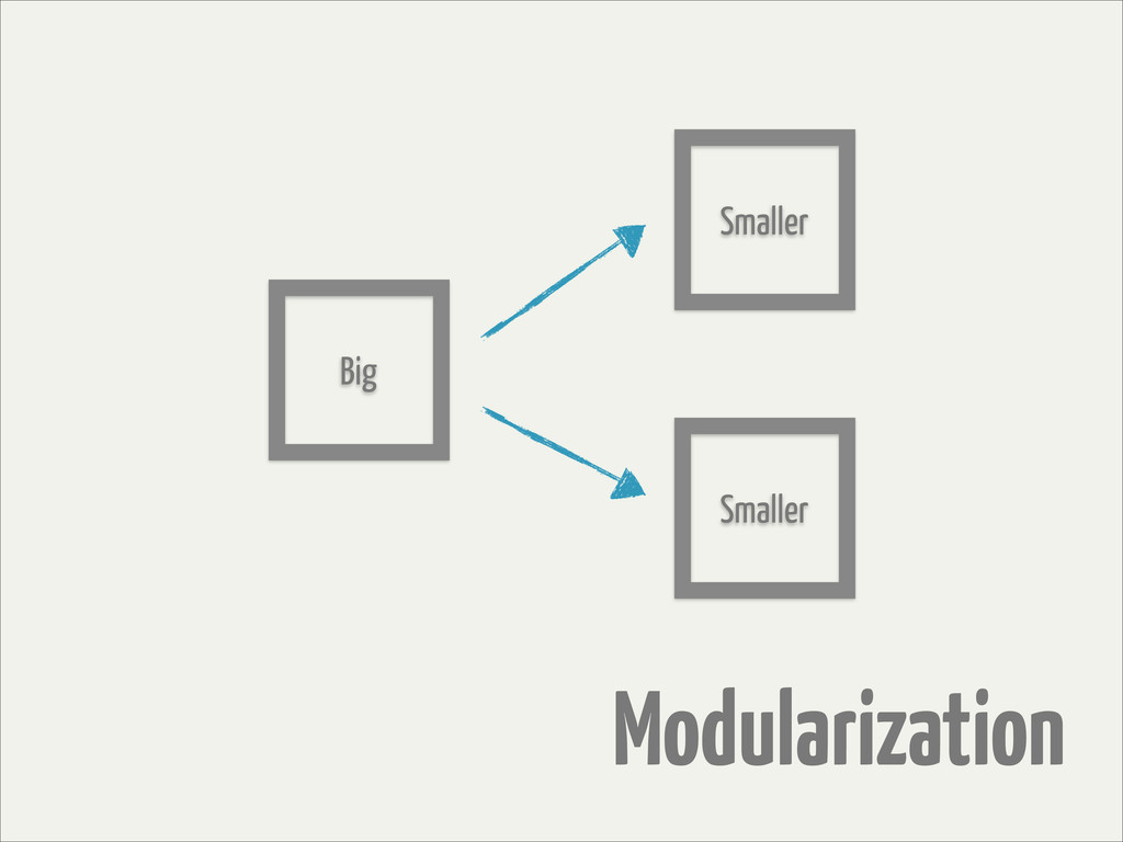 Modularization Big Smaller Smaller