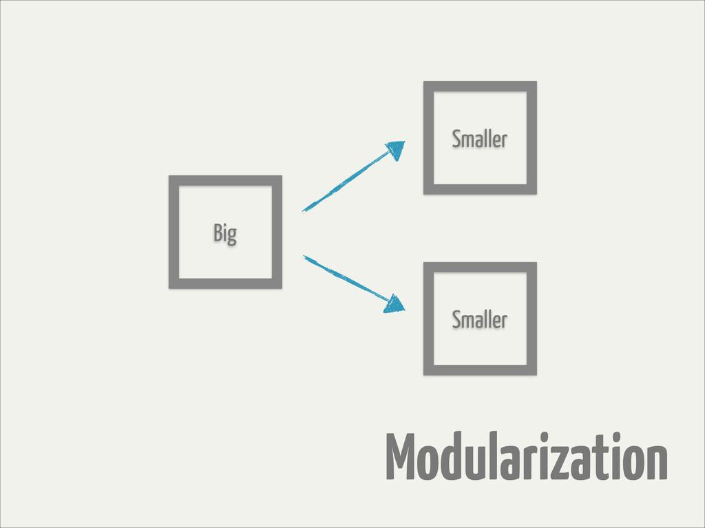 Modularization Big Smaller Smaller