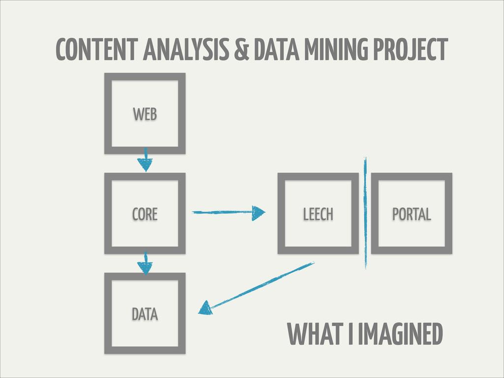 WHAT I IMAGINED DATA WEB CORE LEECH PORTAL CONT...