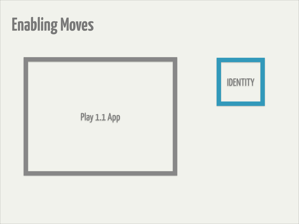 Play 1.1 App Enabling Moves IDENTITY