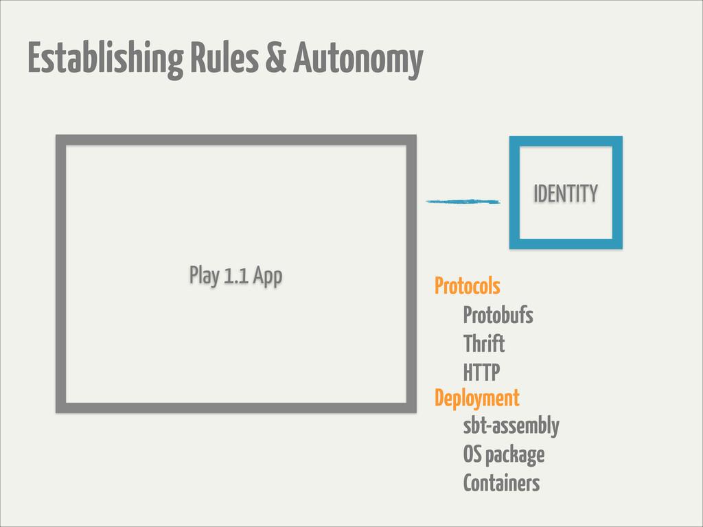 Play 1.1 App Protobufs Thrift HTTP Establishing...