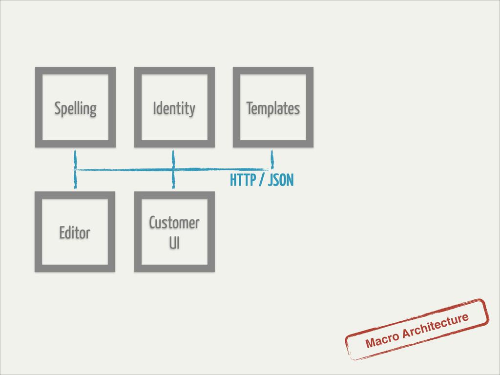 Spelling Identity Templates Editor Customer UI ...
