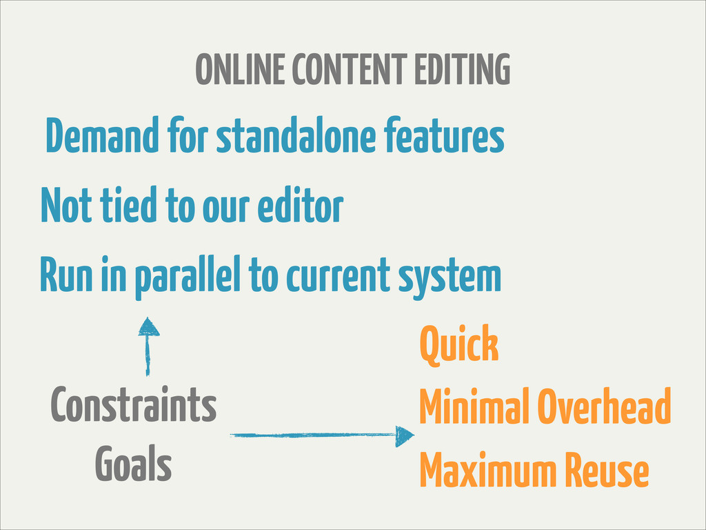 Demand for standalone features ONLINE CONTENT E...