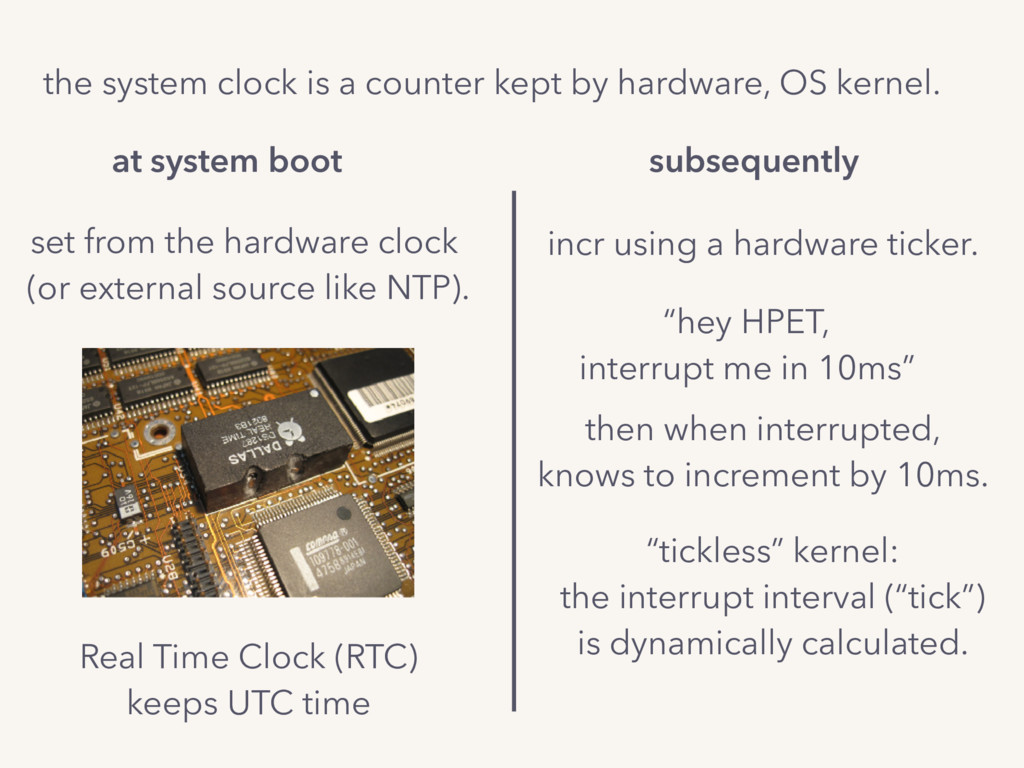 set from the hardware clock. (or external sourc...