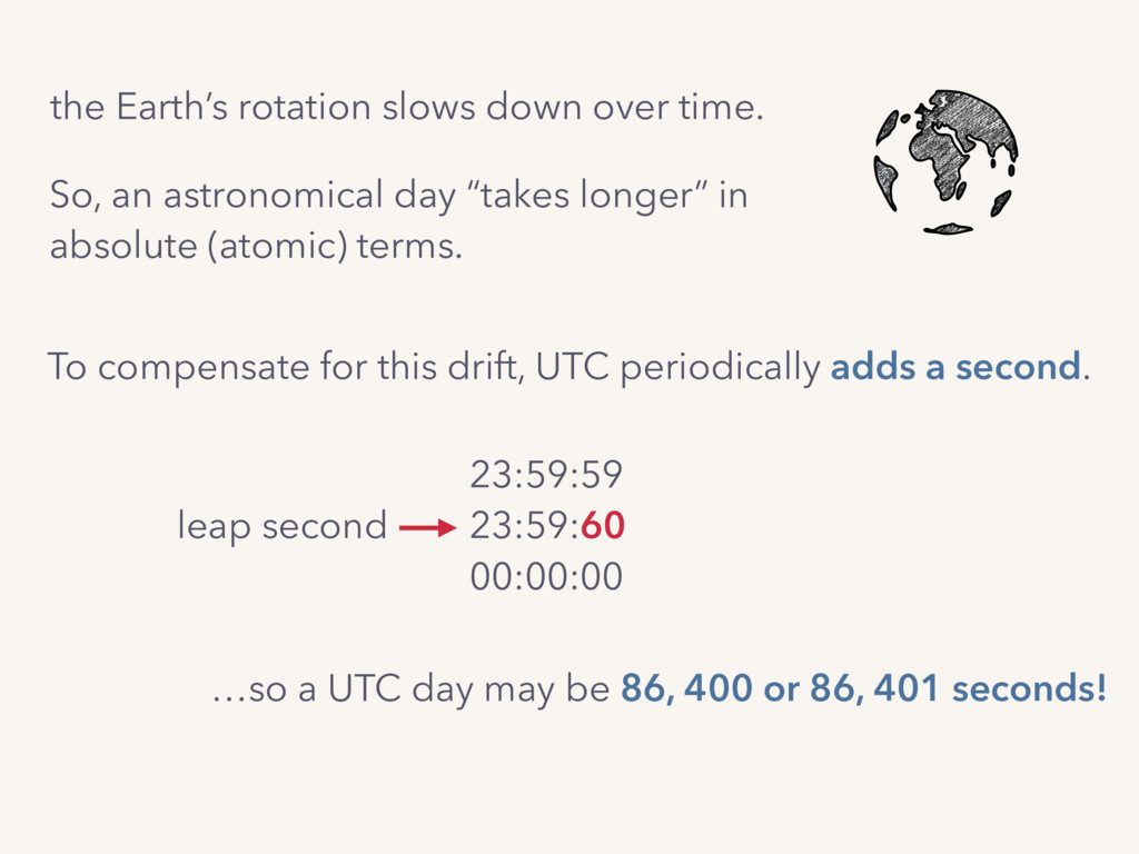 the Earth's rotation slows down over time. To c...