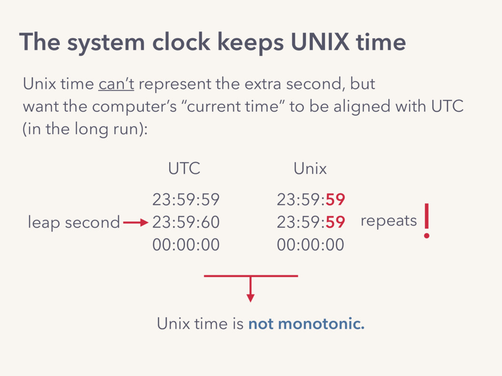 Unix time can't represent the extra second, but...