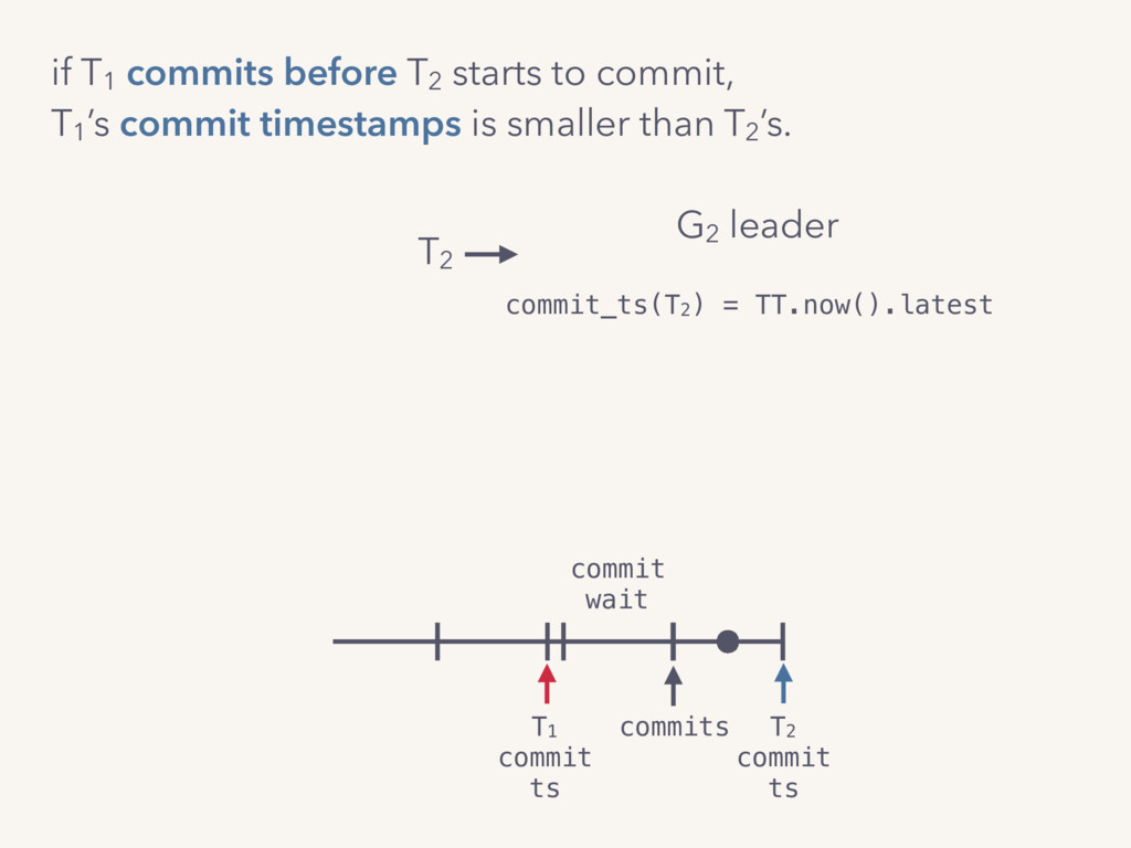 commit_ts(T2) = TT.now().latest wait for one fu...