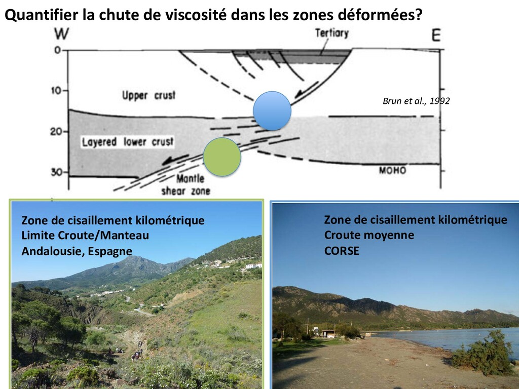 Quantifier la chute de viscosité dans les zones...