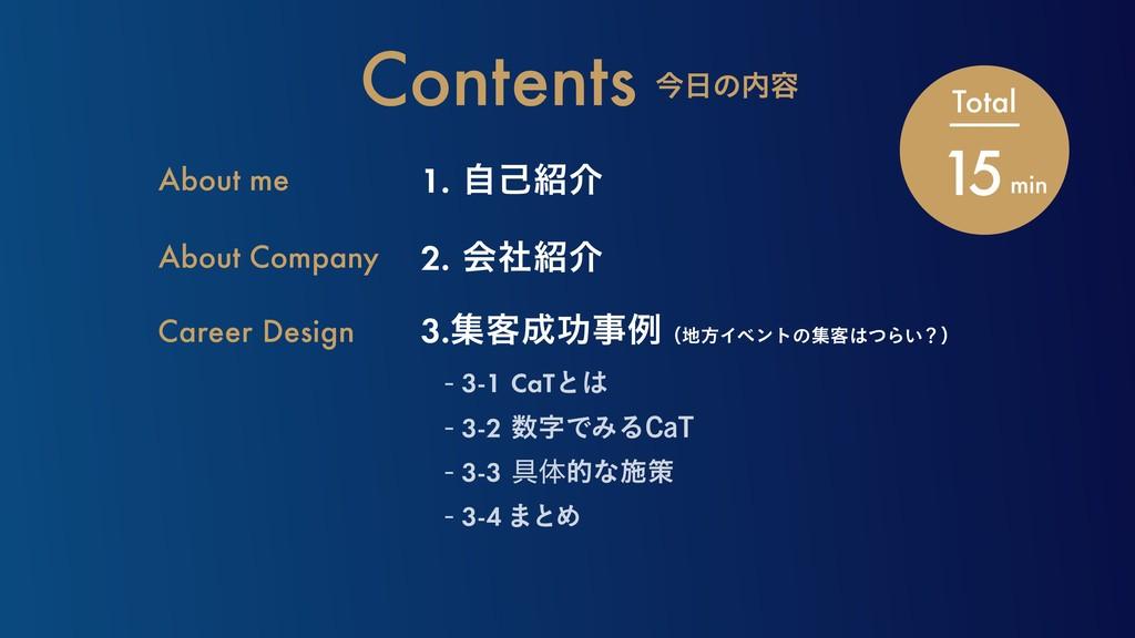 1.ࣗݾհ About me About Company Career Design To...