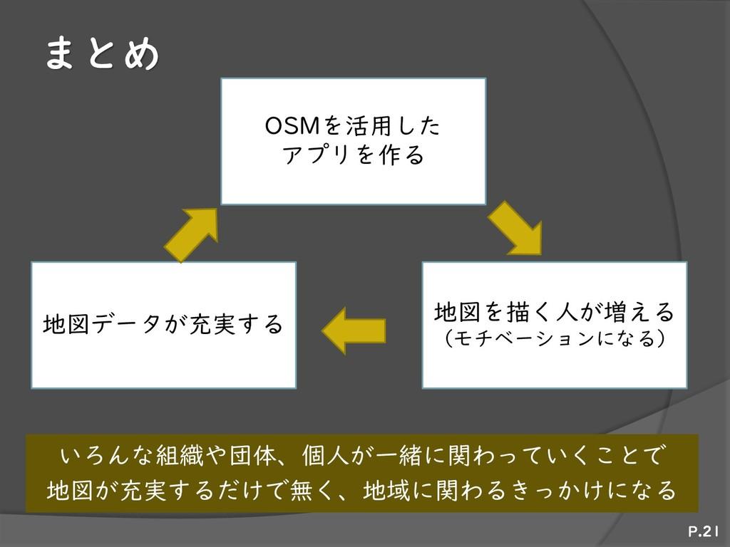まとめ P.21 OSMを活用した アプリを作る 地図を描く人が増える (モチベーションになる...