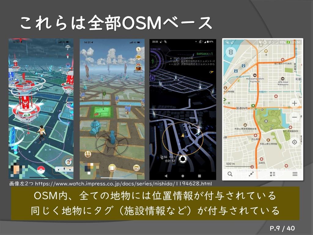 これらは全部OSMベース P.9 / 40 OSM内、全ての地物には位置情報が付与されている ...