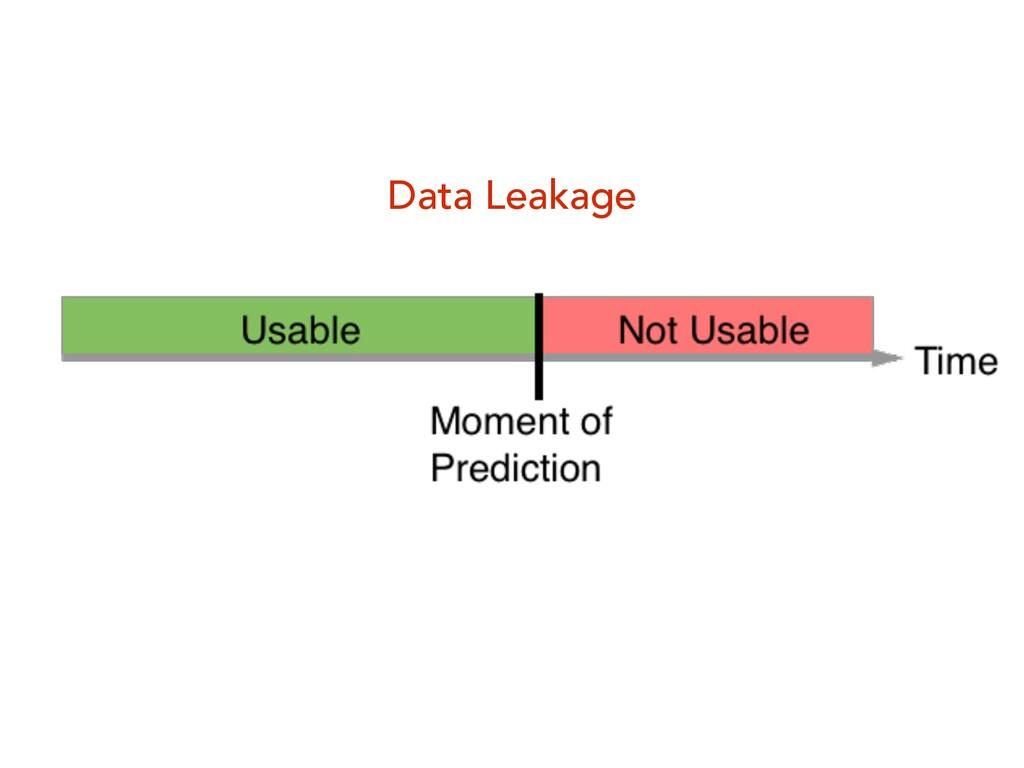 Data Leakage
