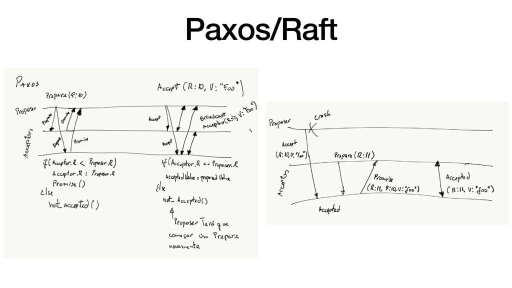 Paxos/Raft