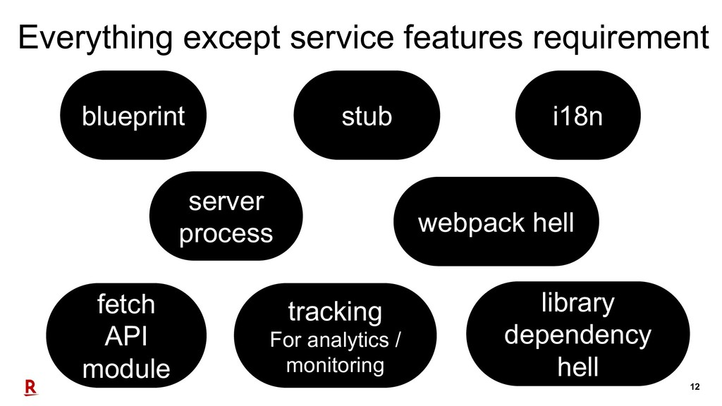 12 Everything except service features requireme...