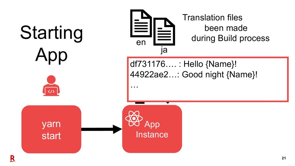 21 yarn start App Instance Translation files be...