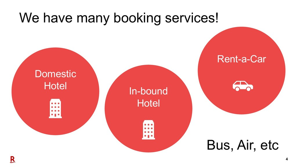 4 We have many booking services! Bus, Air, etc ...