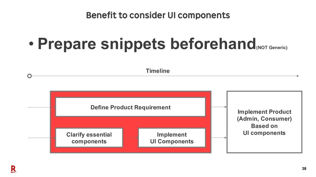 38 Benefit to consider UI components • Prepare ...