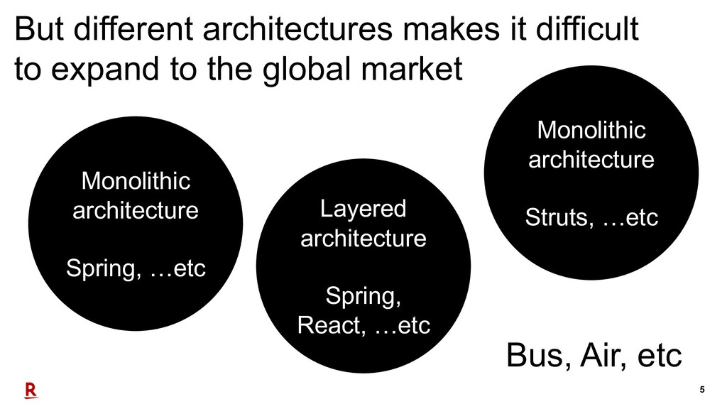5 But different architectures makes it difficul...
