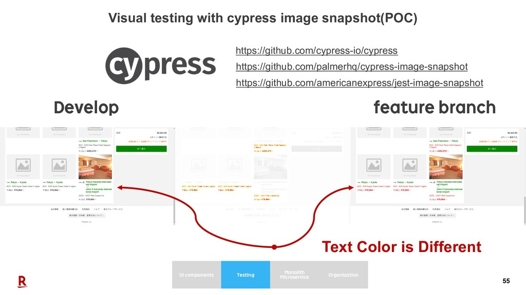55 Visual testing with cypress image snapshot(P...