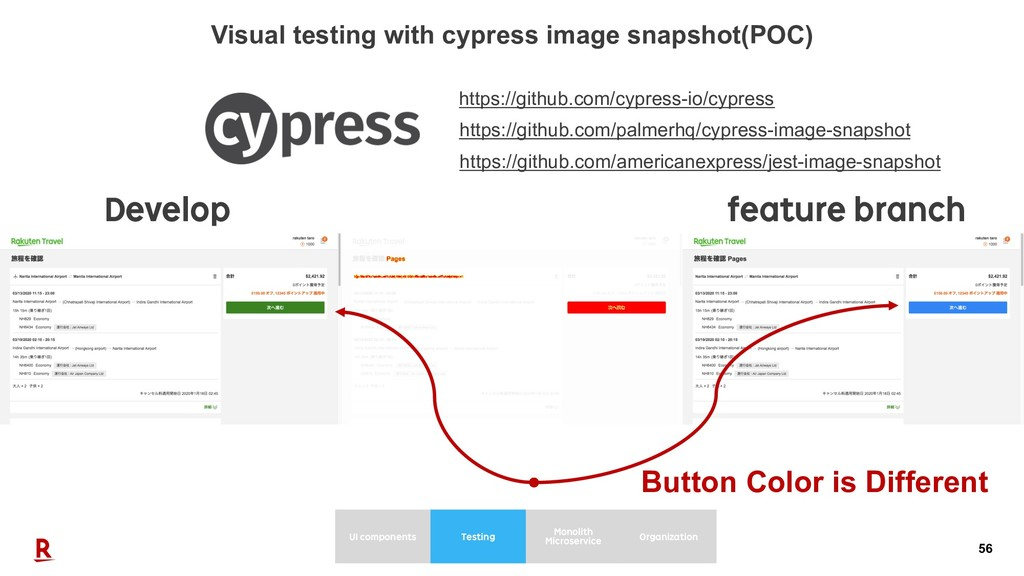 56 Visual testing with cypress image snapshot(P...