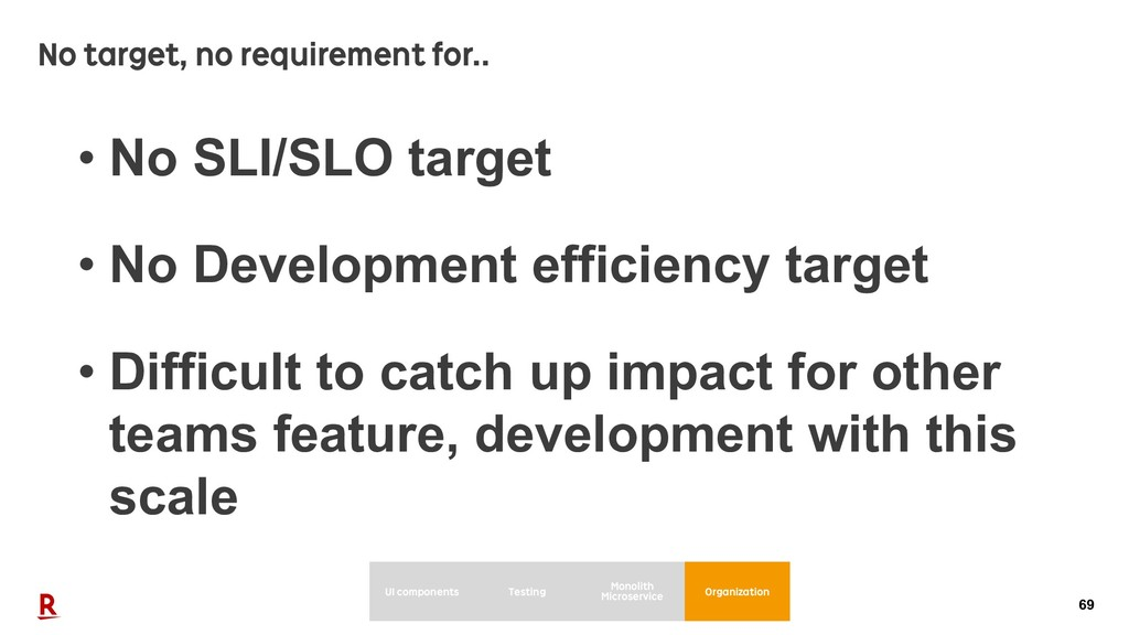 69 • No SLI/SLO target • No Development efficie...
