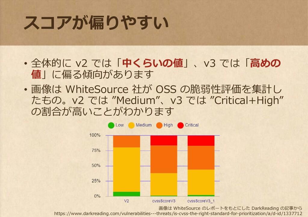 スコアが偏りやすい • 全体的に v2 では「中くらいの値」、v3 では「高めの 値」に偏る傾...