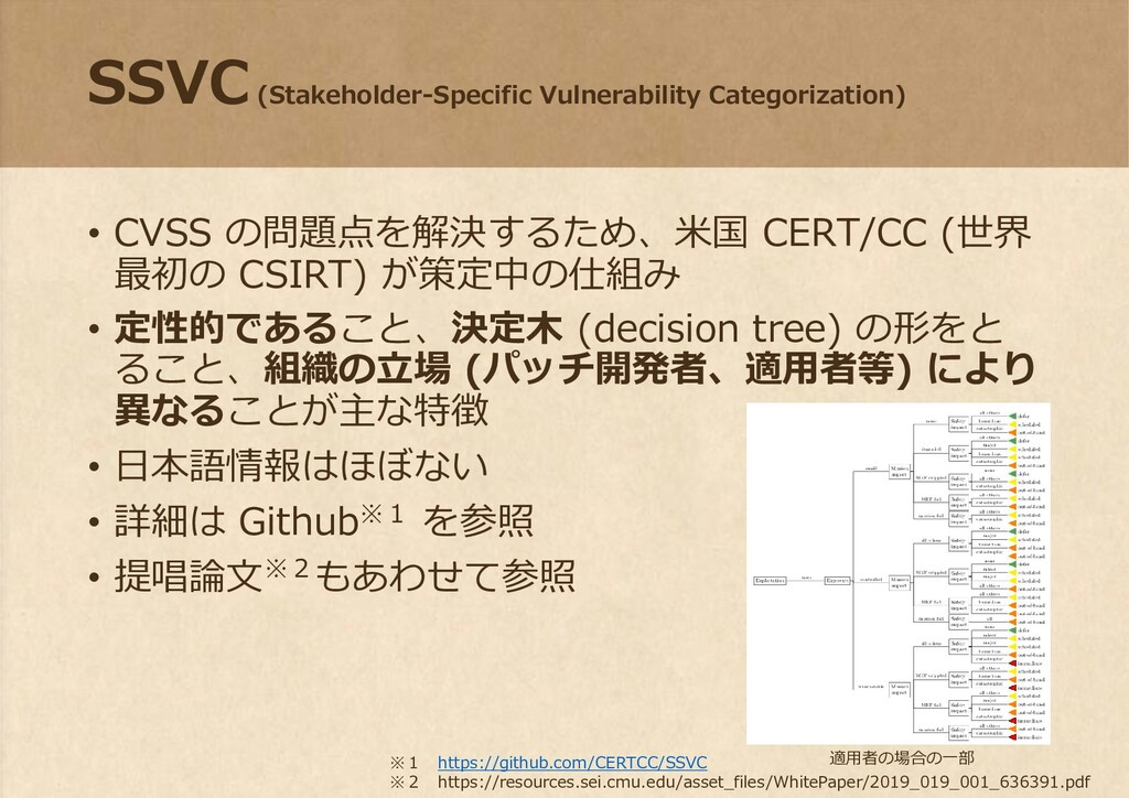 SSVC (Stakeholder-Specific Vulnerability Catego...