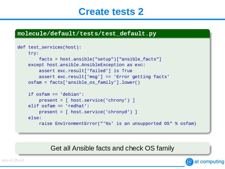 Create tests 2 molecule/default/tests/test_defa...