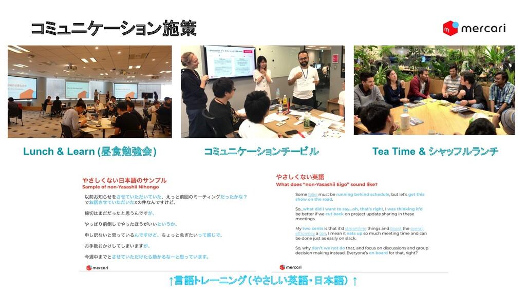 コミュニケーション施策 11 Lunch & Learn (昼食勉強会) コミュニケーションチ...