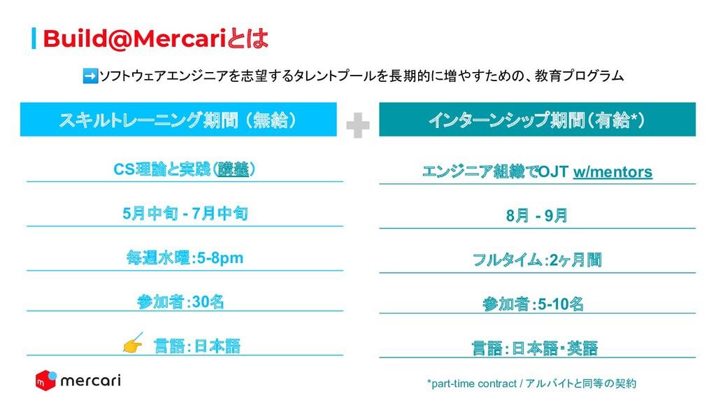 Build@Mercariとは スキルトレーニング期間 (無給) インターンシップ期間(有給*...