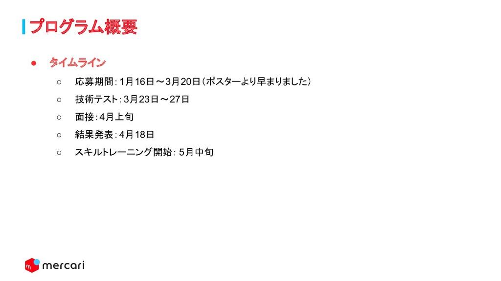 プログラム概要 ● タイムライン ○ 応募期間:1月16日〜3月20日(ポスターより早まりまし...