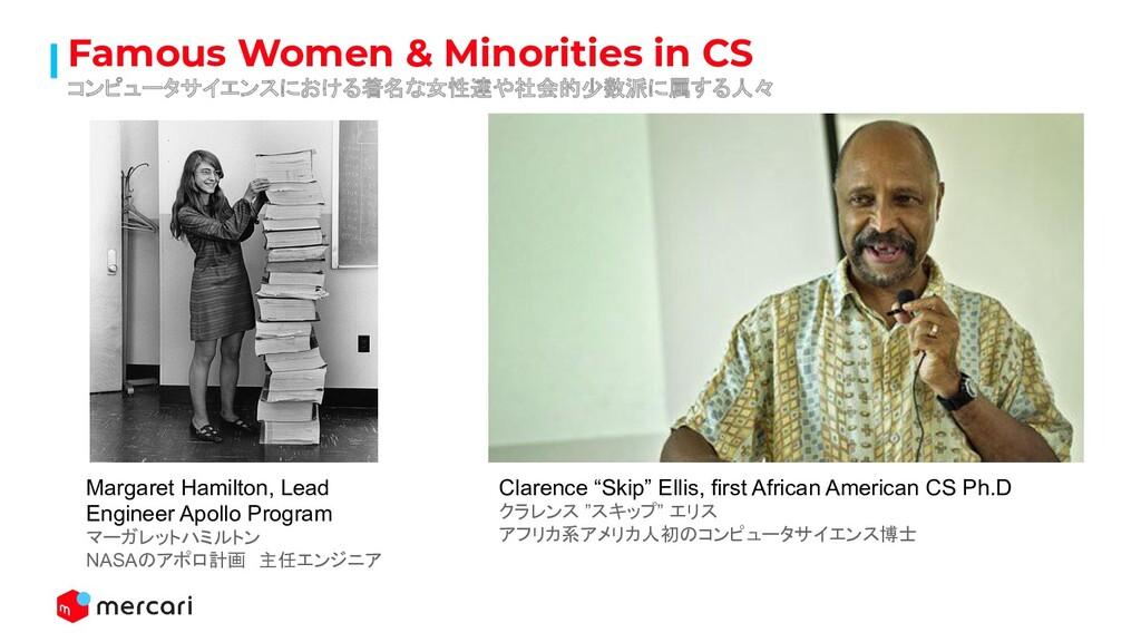 Famous Women & Minorities in CS コンピュータサイエンスにおける...