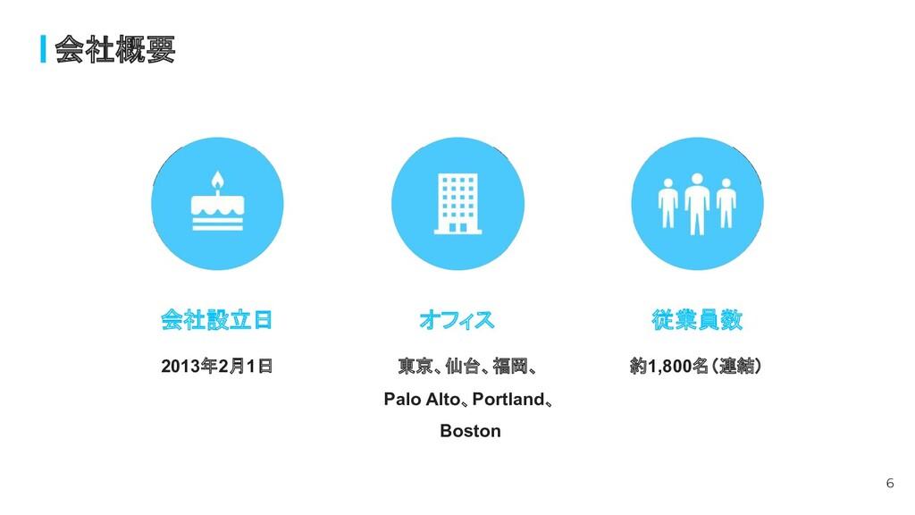 会社概要 2013年2月1日 会社設立日 東京、仙台、福岡、 Palo Alto、Portla...