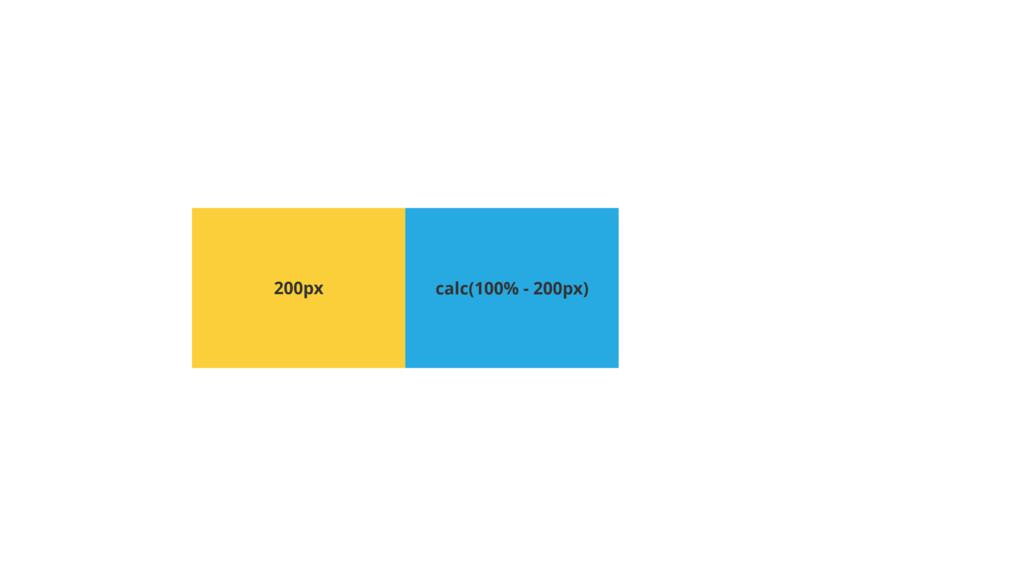 200px calc(100% - 200px)