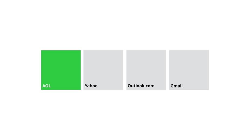 AOL Yahoo Outlook.com Gmail AOL