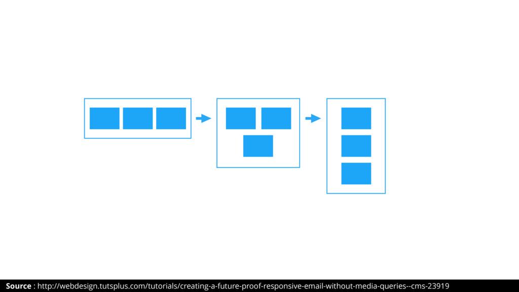 Source : http://webdesign.tutsplus.com/tutorial...