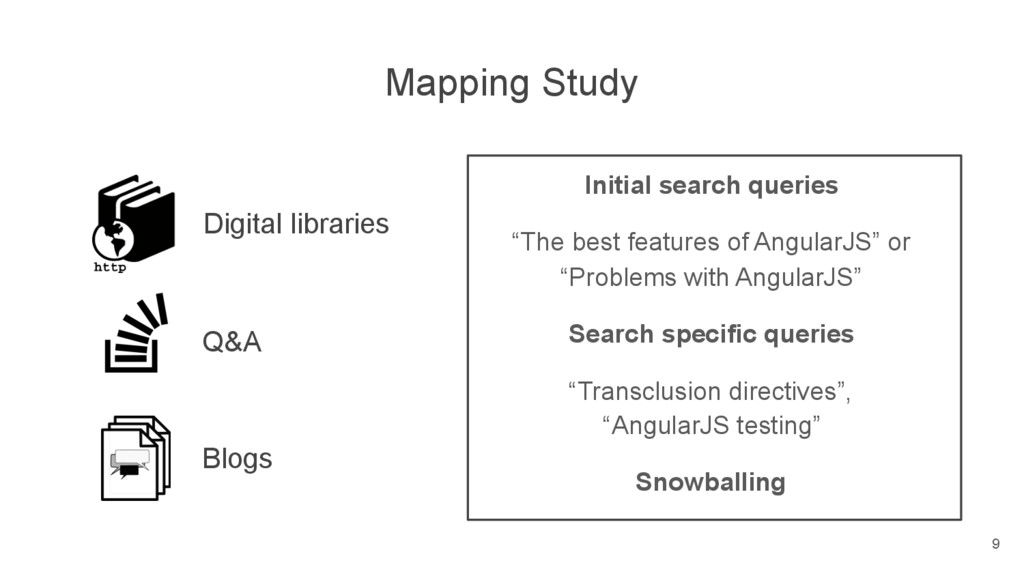 "Mapping Study Initial search queries ""The best ..."