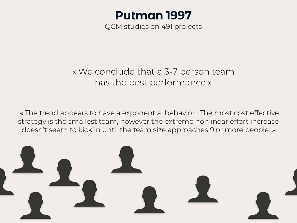 Putman 1997 QCM studies on 491 projects « We co...