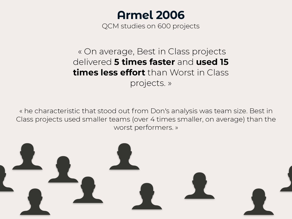 Armel 2006 QCM studies on 600 projects « On ave...