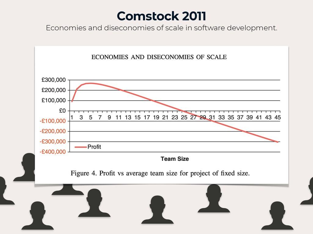 Comstock 2011 Economies and diseconomies of sca...